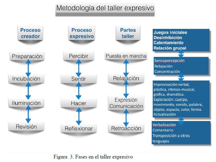 psicopedagogia_2